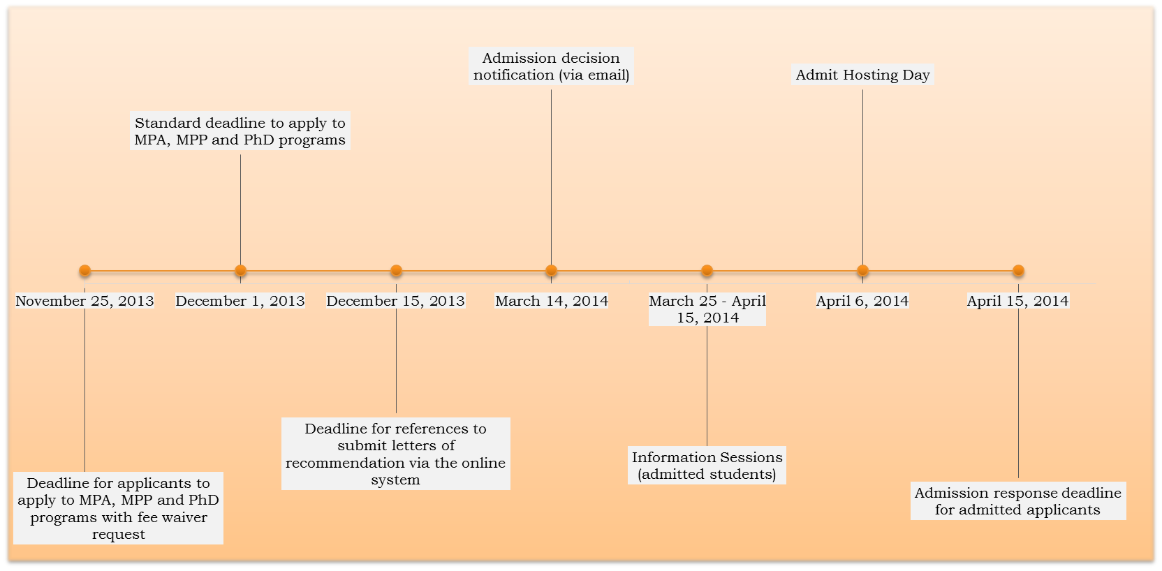 online admission processing system August 2016 2017-2018 summary of changes for the application processing system ii summary of changes to faa access to cps online 21.